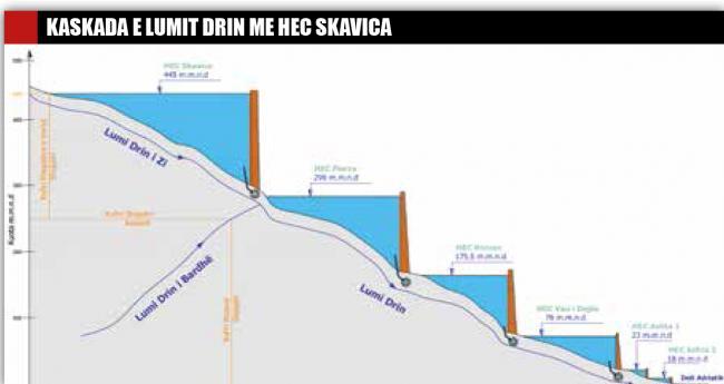 Emri:  Kaskada-e-lumit-Drin-me-HEC-Skavica-966.jpg  Shikime: 114  Madhësia:  20.6 KB